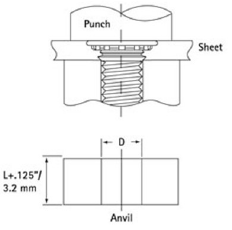 Tooling Guide 1.51 to 2.4mm